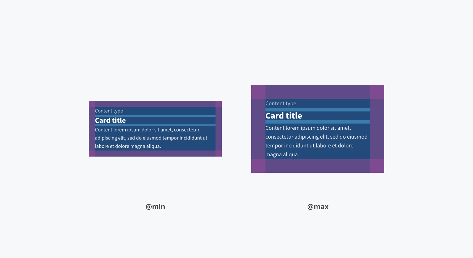 A card component demonstrating the space variance between min and max viewport width